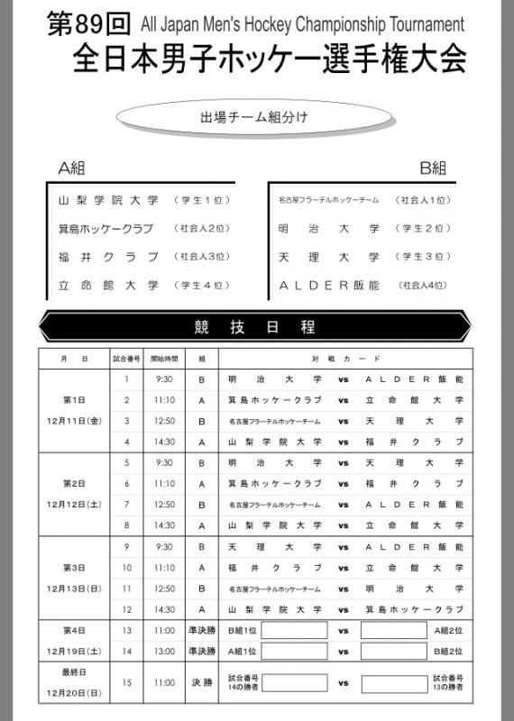2015全日本選手権
